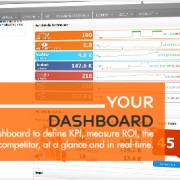 gridmaster Social Media KPI Dashboard - HR & Employer Branding
