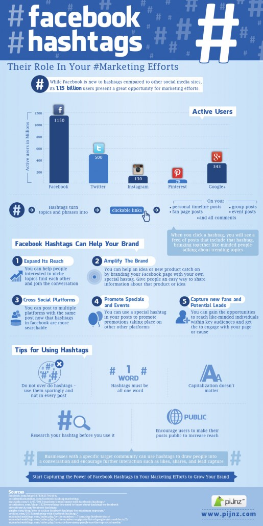 facebook-hashtags-infographic