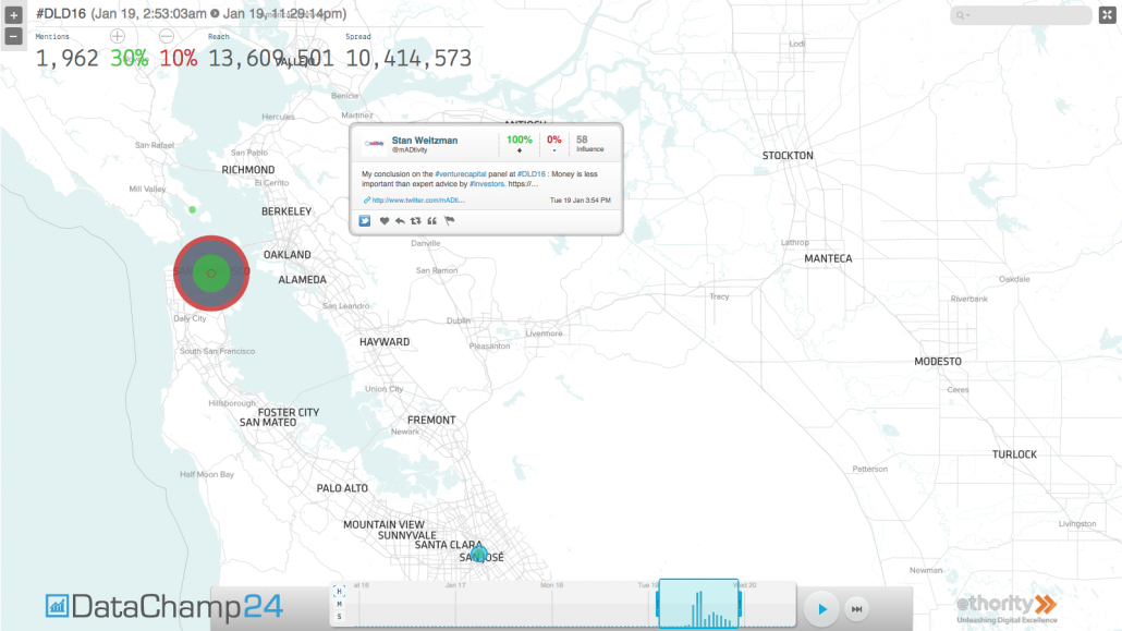 DLD 2016 Social Media Buzz 190116 - California / Bay Area Map - DataChamp24